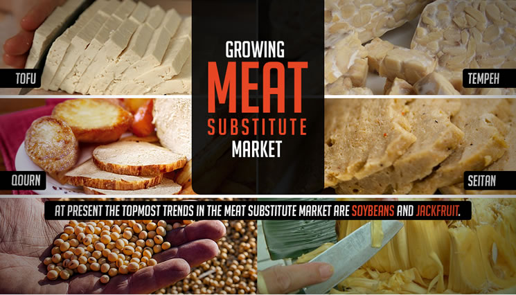 At present, soybeans and jackfruit form the topmost trends in the meat substitute market.